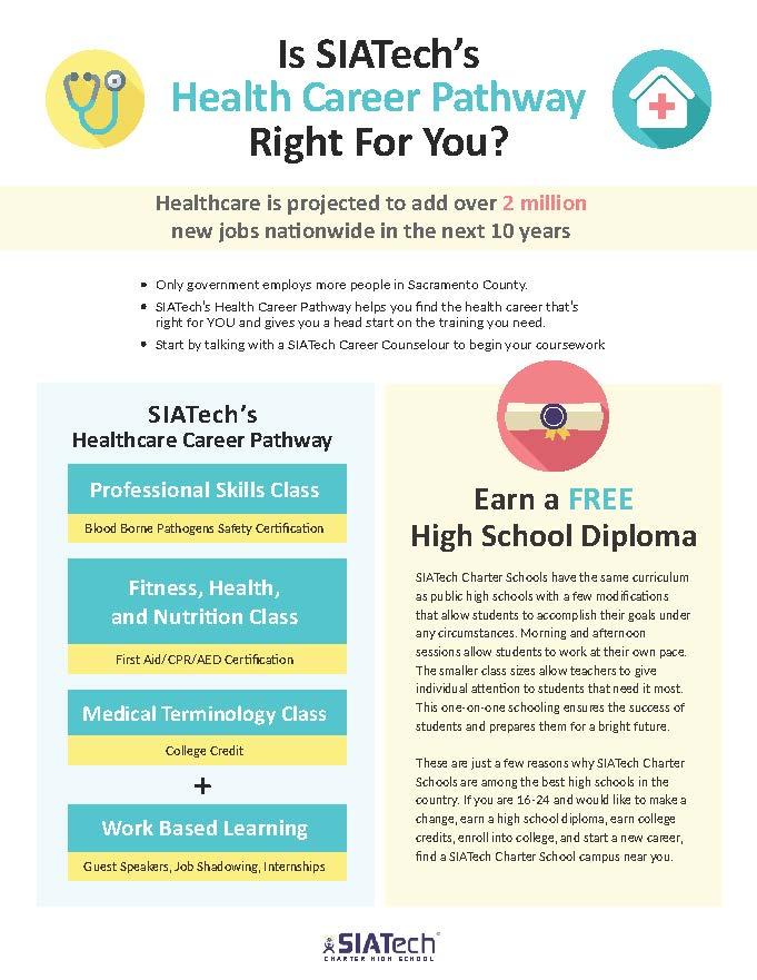 2018 Sac Healthpathway Fullpageflyerpage1 Siatech Charter